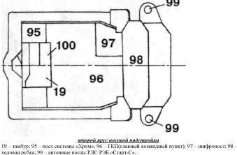 Модель корабля 1135 схема