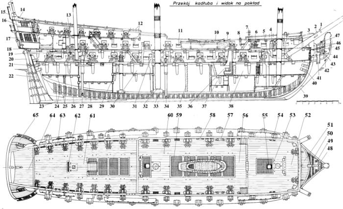 Корпус линейного корабля Ингерманланд