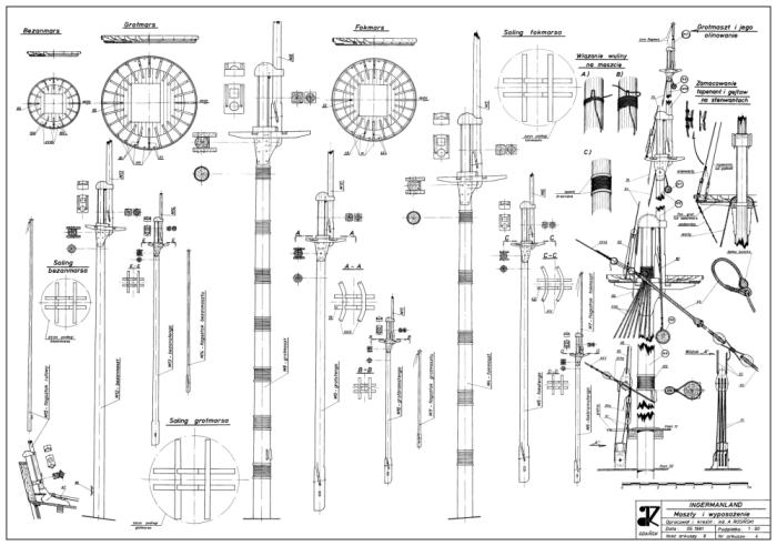 Мачты линейного корабля Ингерманланд