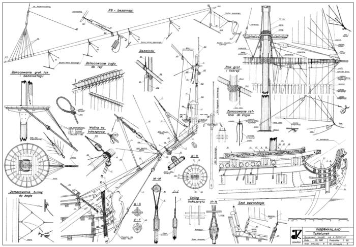 Носовая часть такелажа, оснащените бушприта, носовая оконечность корабля Ингерманланд