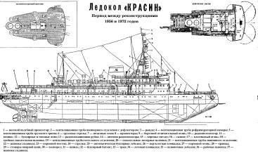 Чертёж готовой модели ледокола Красин. Вертикальный разрез