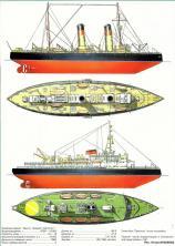 Чертёж готовой модели ледокола Красин. До и после реконструкции