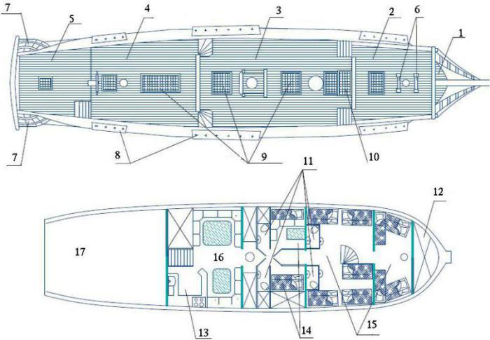 Чертёж модели корабля Штандарт. Планы палуб.
