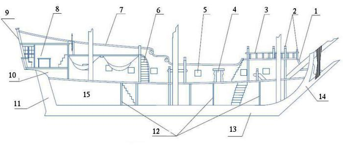Чертёж модели Фрегата Штандарт. Разрез.